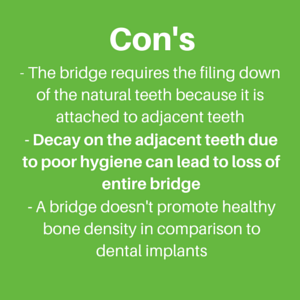 cons-of-bridges-vs-dental-implants